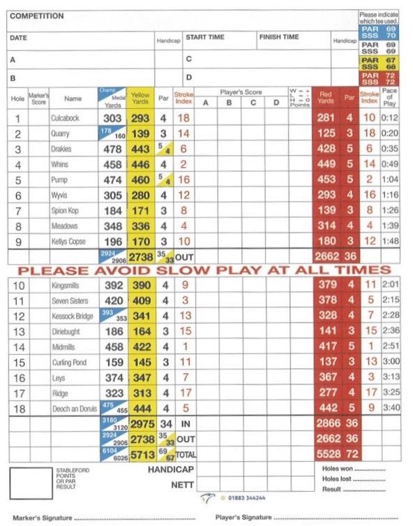 scorecard IGC